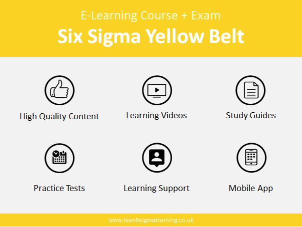 six-sigma-yellow-belt-certification