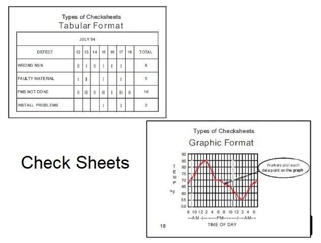 Check Sheet 7 Quality